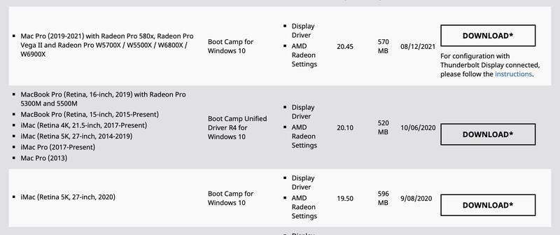 Illustration : Les pilotes AMD (W6800X, W6900X...) pour BootCamp disponible séparément