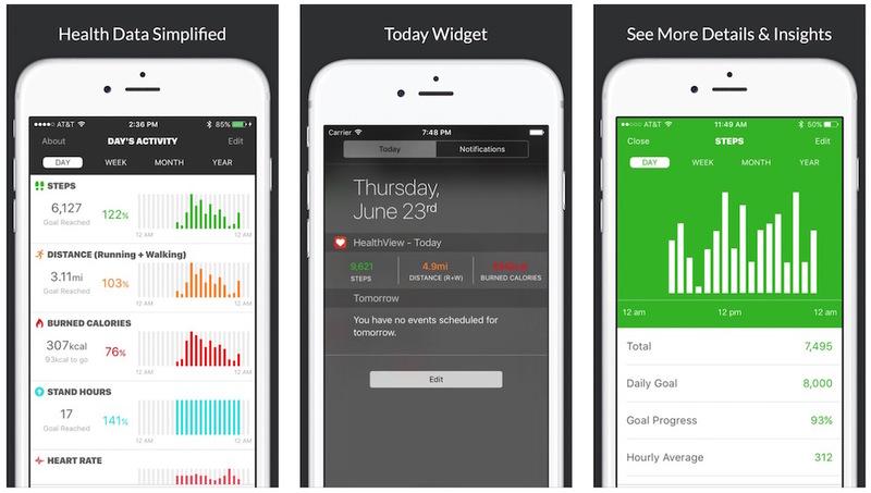 Illustration : HealthView : un tableau de bord détaillé pour les données de l'app Santé d'iOS